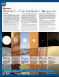 The sun from other planets